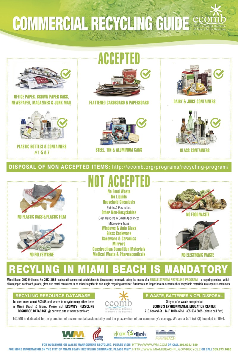 Ecomb-Recycling_Guide_Poster_Large_FINAL_V5